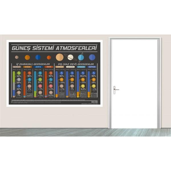 duvar pano güneş sistemi atmosferleri 04